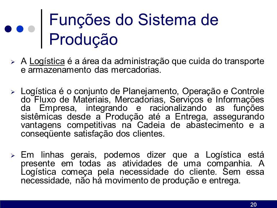 19 Funções do Sistema de Produção Finanças é a arte e a ciência da gestão do dinheiro, responsável em administrar os recursos financeiros.