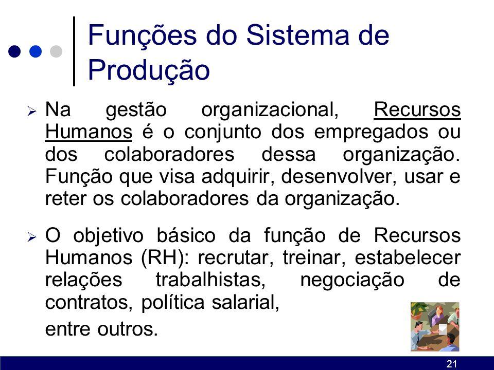 20 Funções do Sistema de Produção A Logística é a área da administração que cuida do transporte e armazenamento das mercadorias.