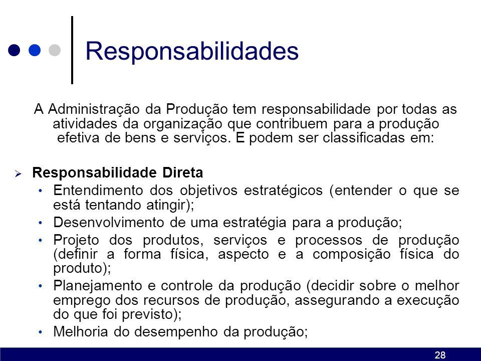 27 Tipos de operação de produção Visibilidade - Depende do quanto da operação é exposto para os clientes.