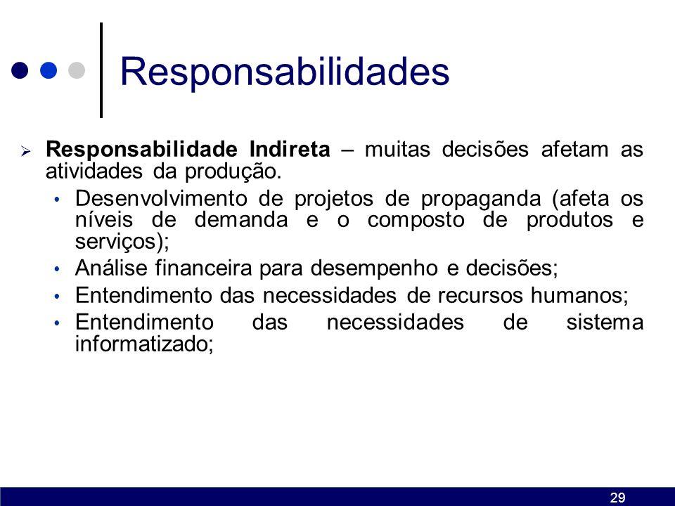 28 Responsabilidades A Administração da Produção tem responsabilidade por todas as atividades da organização que contribuem para a produção efetiva de bens e serviços.