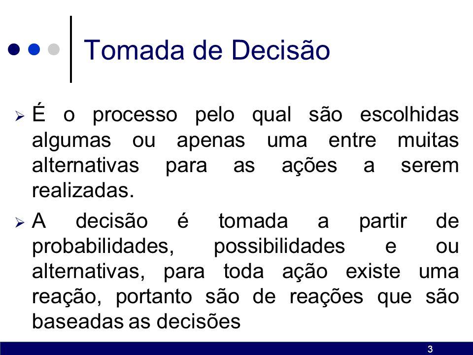 3 Tomada de Decisão É o processo pelo qual são escolhidas algumas ou apenas uma entre muitas alternativas para as ações a serem realizadas.