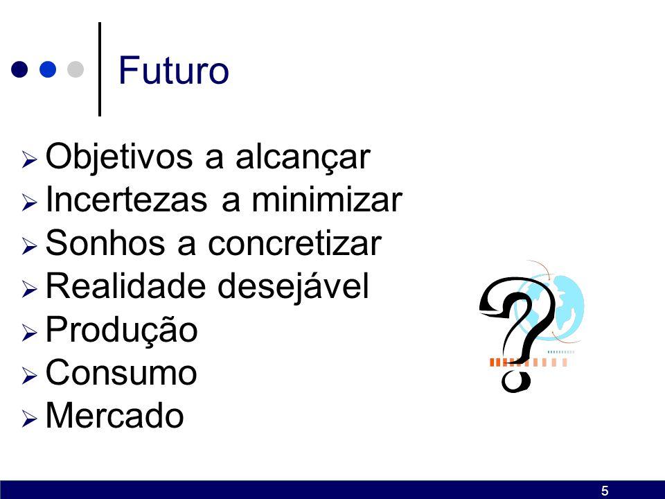 5 Futuro Objetivos a alcançar Incertezas a minimizar Sonhos a concretizar Realidade desejável Produção Consumo Mercado
