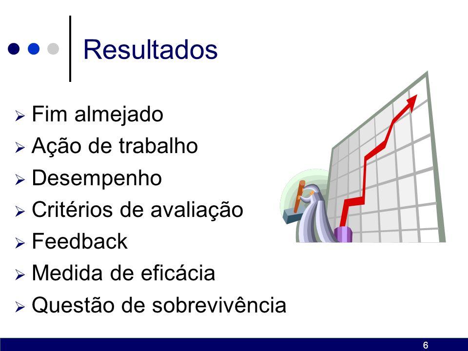 6 Resultados Fim almejado Ação de trabalho Desempenho Critérios de avaliação Feedback Medida de eficácia Questão de sobrevivência