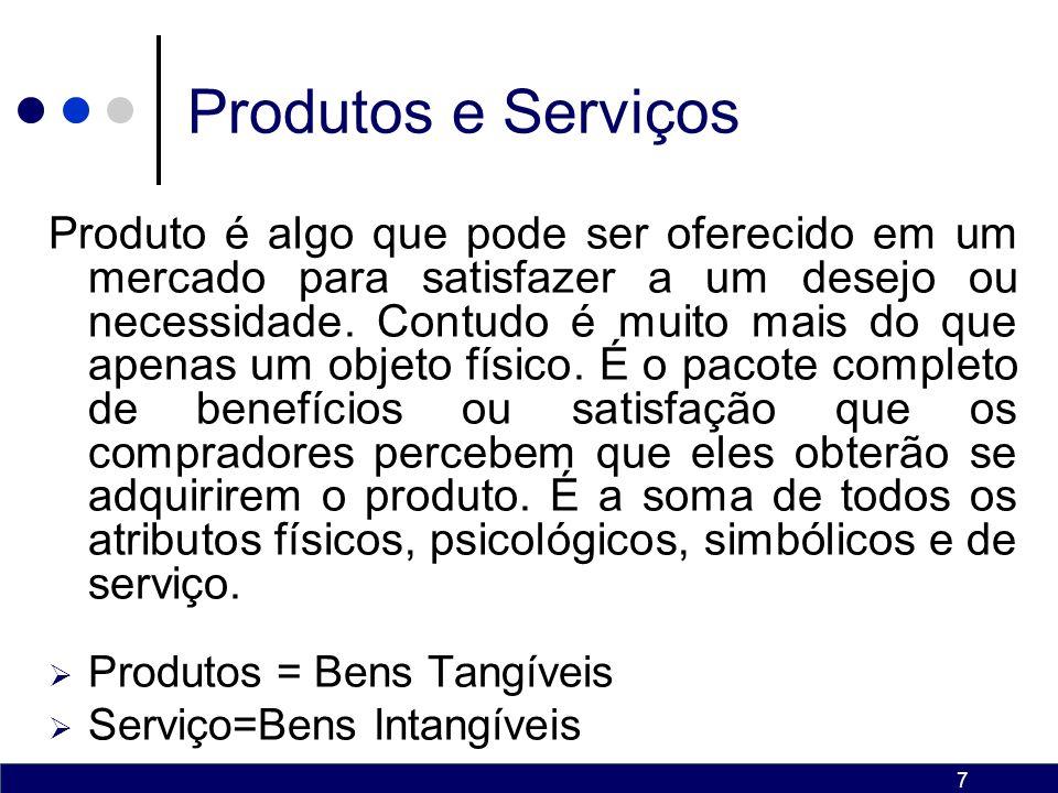 7 Produtos e Serviços Produto é algo que pode ser oferecido em um mercado para satisfazer a um desejo ou necessidade.