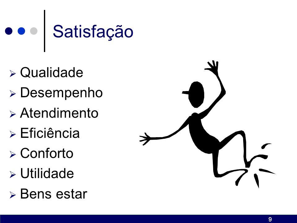 9 Satisfação Qualidade Desempenho Atendimento Eficiência Conforto Utilidade Bens estar