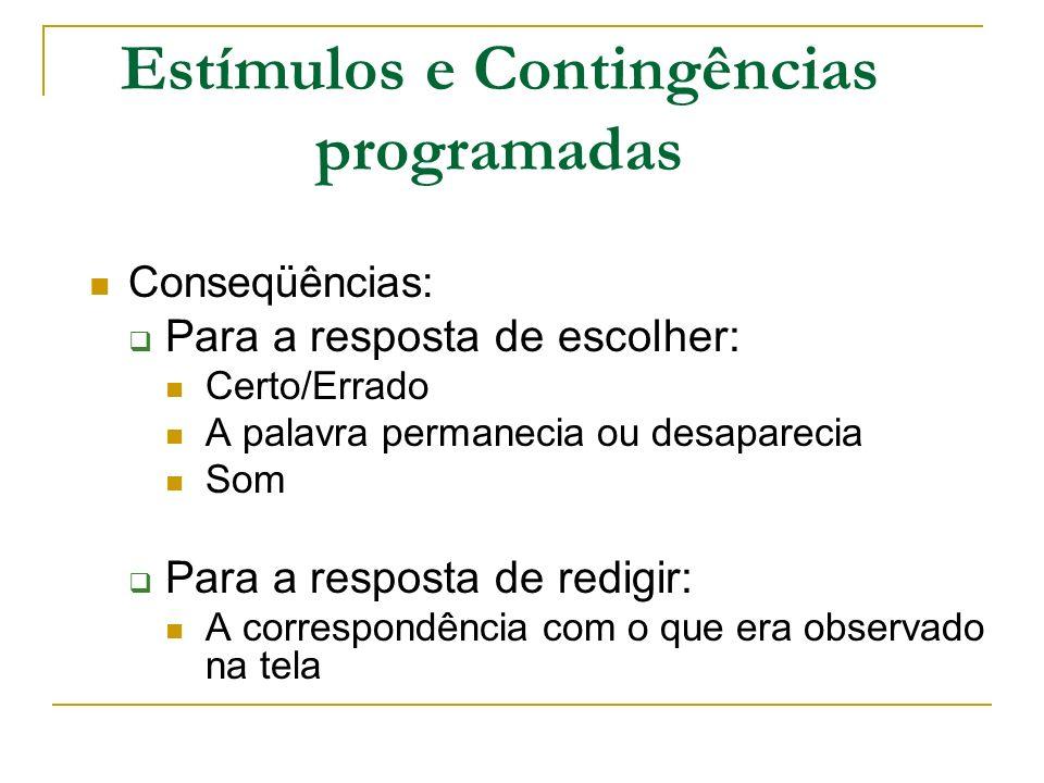 Estímulos e Contingências programadas Conseqüências: Para a resposta de escolher: Certo/Errado A palavra permanecia ou desaparecia Som Para a resposta