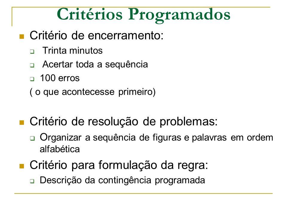 Critérios Programados Critério de encerramento: Trinta minutos Acertar toda a sequência 100 erros ( o que acontecesse primeiro) Critério de resolução
