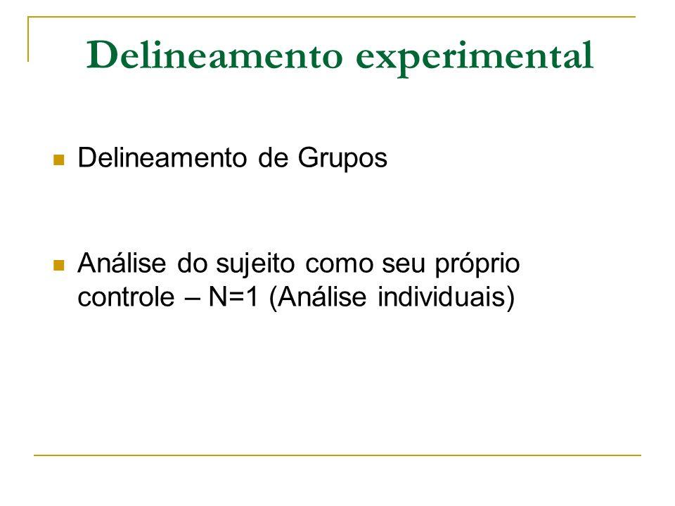 Delineamento experimental Delineamento de Grupos Análise do sujeito como seu próprio controle – N=1 (Análise individuais)
