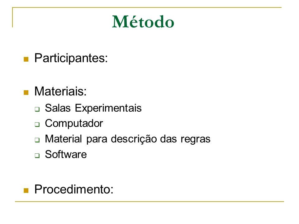 Método Participantes: Materiais: Salas Experimentais Computador Material para descrição das regras Software Procedimento: