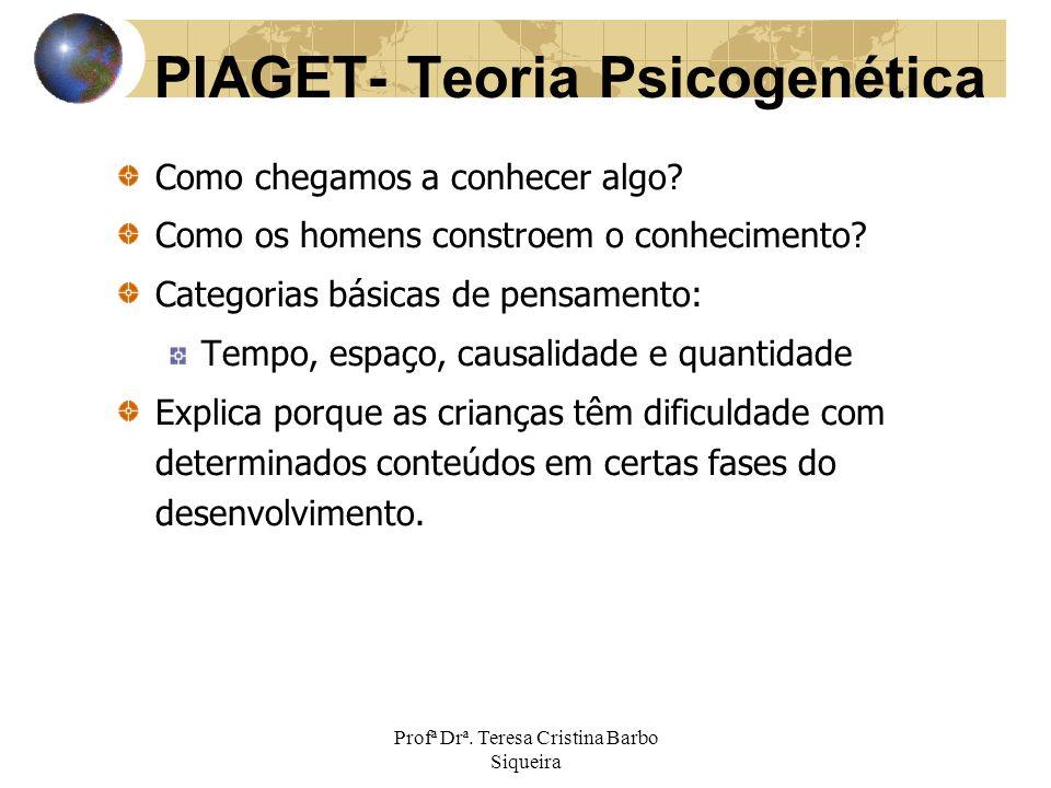 Profª Drª. Teresa Cristina Barbo Siqueira PIAGET- Teoria Psicogenética Como chegamos a conhecer algo? Como os homens constroem o conhecimento? Categor