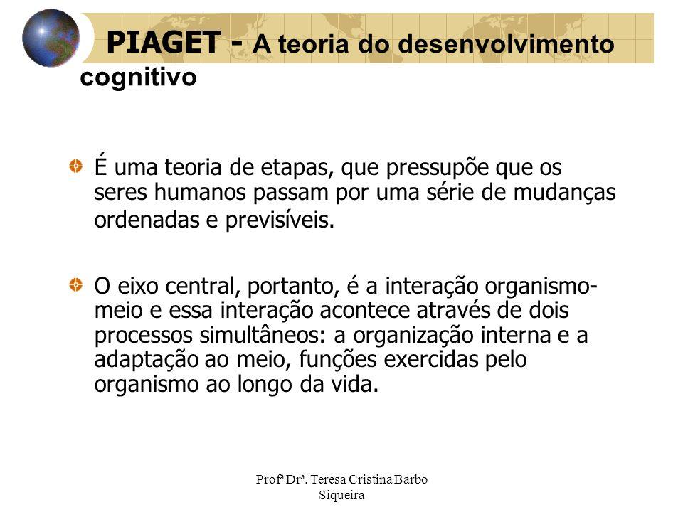 Profª Drª.Teresa Cristina Barbo Siqueira Há interação entre o sujeito e o mundo externo.