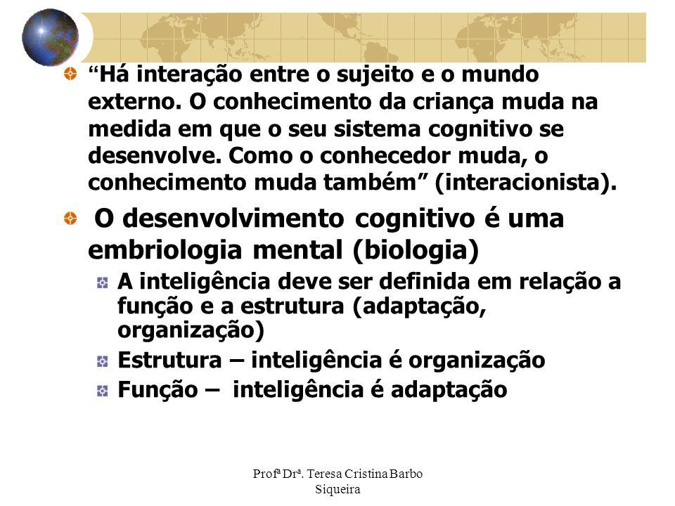 Profª Drª. Teresa Cristina Barbo Siqueira Há interação entre o sujeito e o mundo externo. O conhecimento da criança muda na medida em que o seu sistem