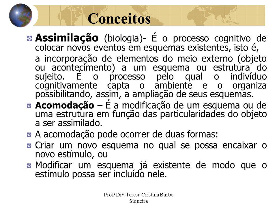 Profª Drª. Teresa Cristina Barbo Siqueira Conceitos Assimilação (biologia)- É o processo cognitivo de colocar novos eventos em esquemas existentes, is