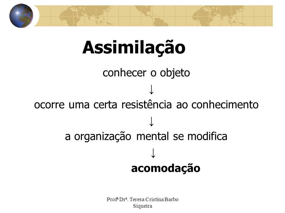 Profª Drª. Teresa Cristina Barbo Siqueira Assimilação conhecer o objeto ocorre uma certa resistência ao conhecimento a organização mental se modifica