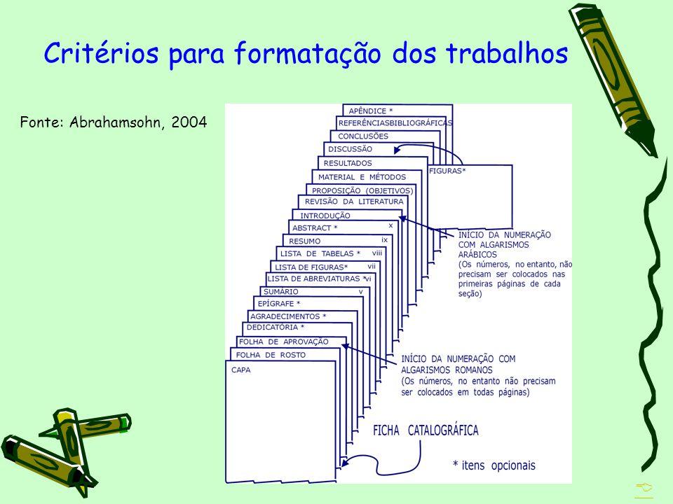 Critérios para formatação dos trabalhos Fonte: Abrahamsohn, 2004