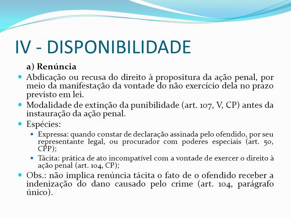 IV - DISPONIBILIDADE a) Renúncia Abdicação ou recusa do direito à propositura da ação penal, por meio da manifestação da vontade do não exercício dela no prazo previsto em lei.