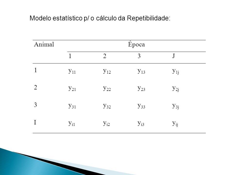 AnimalÉpoca 123J 1y 11 y 12 y 13 y 1j 2y 21 y 22 y 23 y 2j 3y 31 y 32 y 33 y 3j Iy i1 y i2 y i3 y ij Modelo estatístico p/ o cálculo da Repetibilidade