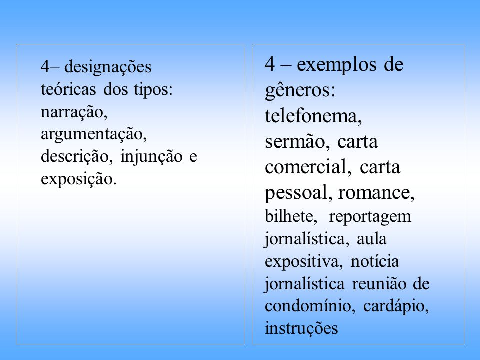 4– designações teóricas dos tipos: narração, argumentação, descrição, injunção e exposição. 4 – exemplos de gêneros: telefonema, sermão, carta comerci