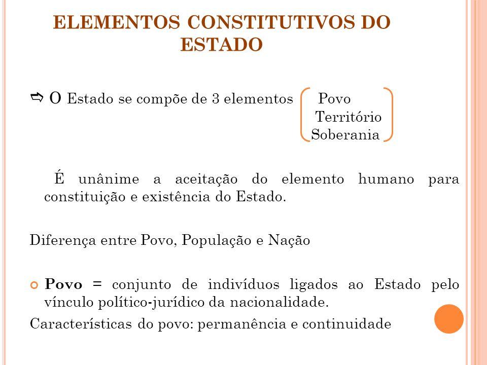 ELEMENTOS CONSTITUTIVOS DO ESTADO O Estado se compõe de 3 elementos Povo Território Soberania É unânime a aceitação do elemento humano para constituiç