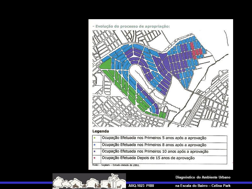 ARQ-1023 PRIII Diagnóstico do Ambiente Urbano na Escala do Bairro – Celina Park 3.