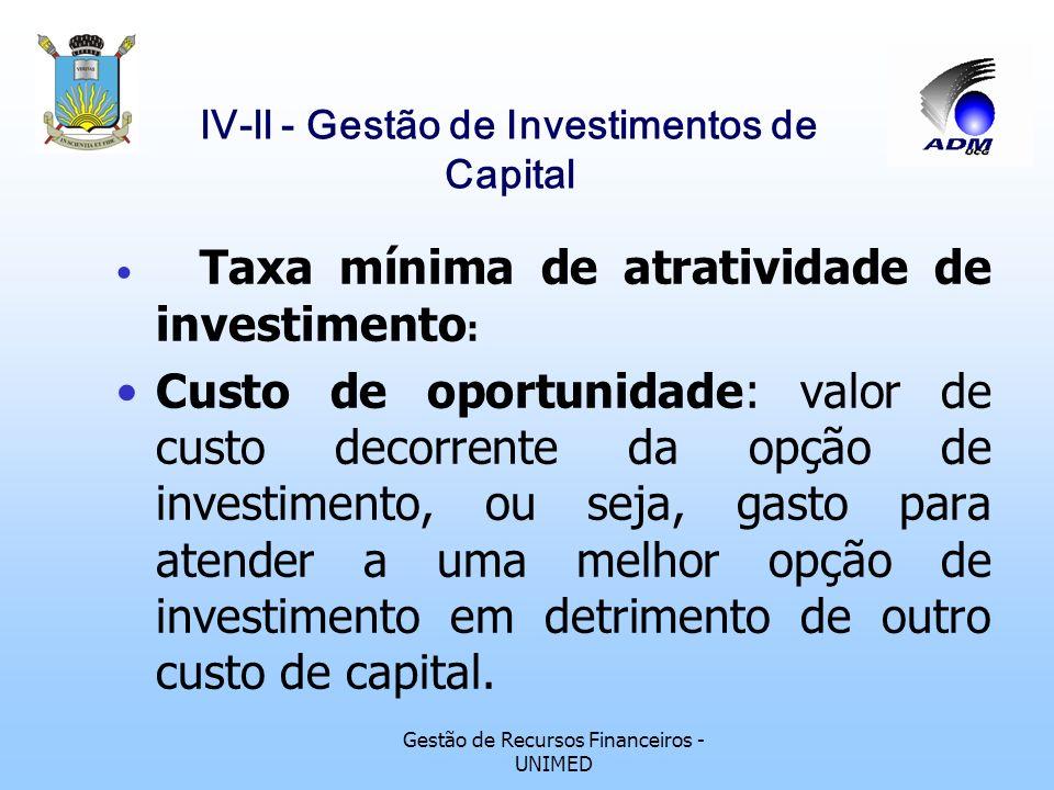 Gestão de Recursos Financeiros - UNIMED lV-ll - Gestão de Investimentos de Capital Taxa mínima de atratividade de investimento: Custo de capital: A ta