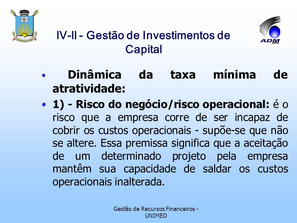 Gestão de Recursos Financeiros - UNIMED lV-ll - Gestão de Investimentos de Capital Taxa mínima de atratividade de investimento : Custo de oportunidade