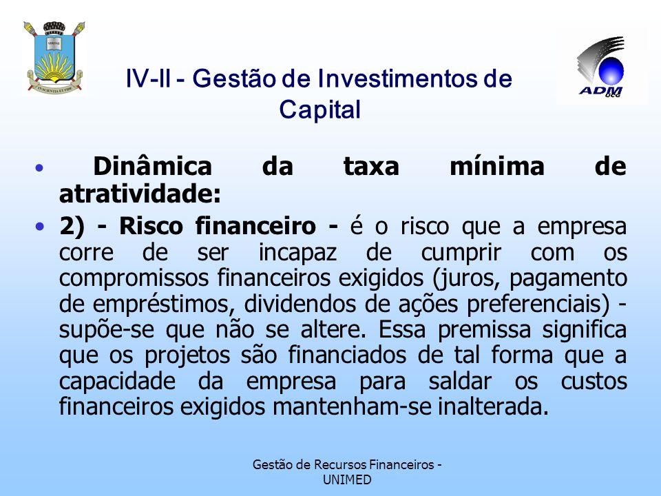 Gestão de Recursos Financeiros - UNIMED lV-ll - Gestão de Investimentos de Capital Dinâmica da taxa mínima de atratividade: 1) - Risco do negócio/risc