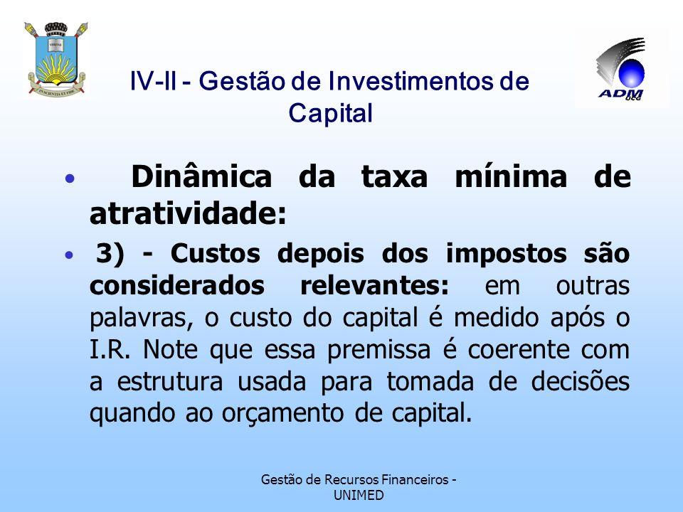 Gestão de Recursos Financeiros - UNIMED lV-ll - Gestão de Investimentos de Capital Dinâmica da taxa mínima de atratividade: 2) - Risco financeiro - é