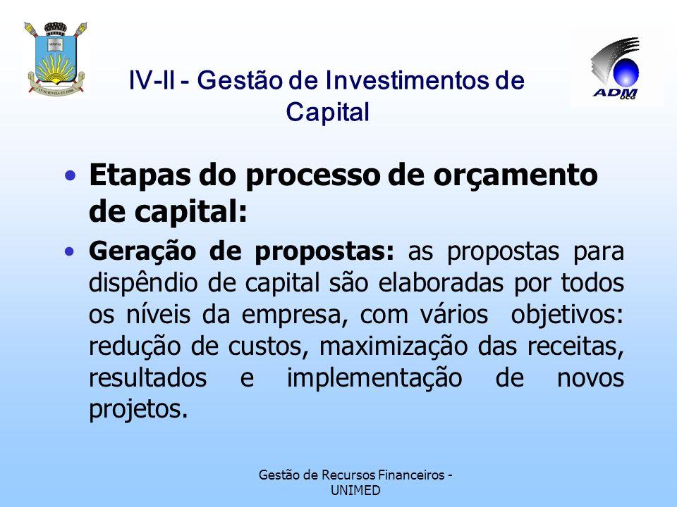 Gestão de Recursos Financeiros - UNIMED lV-ll - Gestão de Investimentos de Capital Dinâmica da taxa mínima de atratividade: 3) - Custos depois dos imp