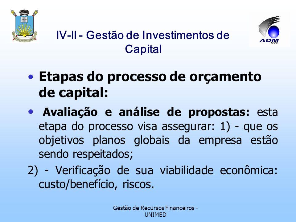 Gestão de Recursos Financeiros - UNIMED lV-ll - Gestão de Investimentos de Capital Etapas do processo de orçamento de capital: Geração de propostas: a