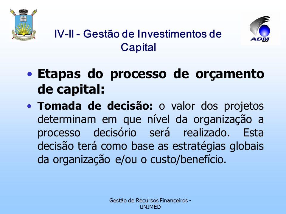 Gestão de Recursos Financeiros - UNIMED lV-ll - Gestão de Investimentos de Capital Etapas do processo de orçamento de capital: Avaliação e análise de