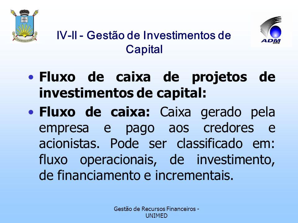 Gestão de Recursos Financeiros - UNIMED lV-ll - Gestão de Investimentos de Capital Etapas do processo de orçamento de capital: Acompanhamento: esta fa