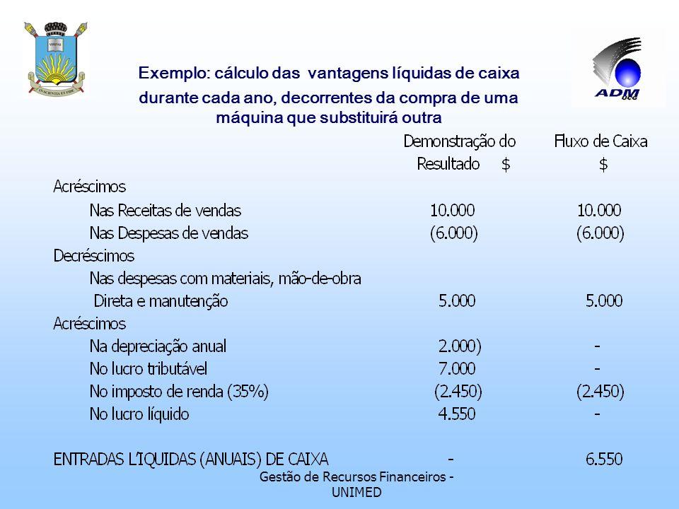 Gestão de Recursos Financeiros - UNIMED lV-ll - Gestão de Investimentos de Capital Exemplo: construção de uma nova fábrica + valor de aquisição do ter