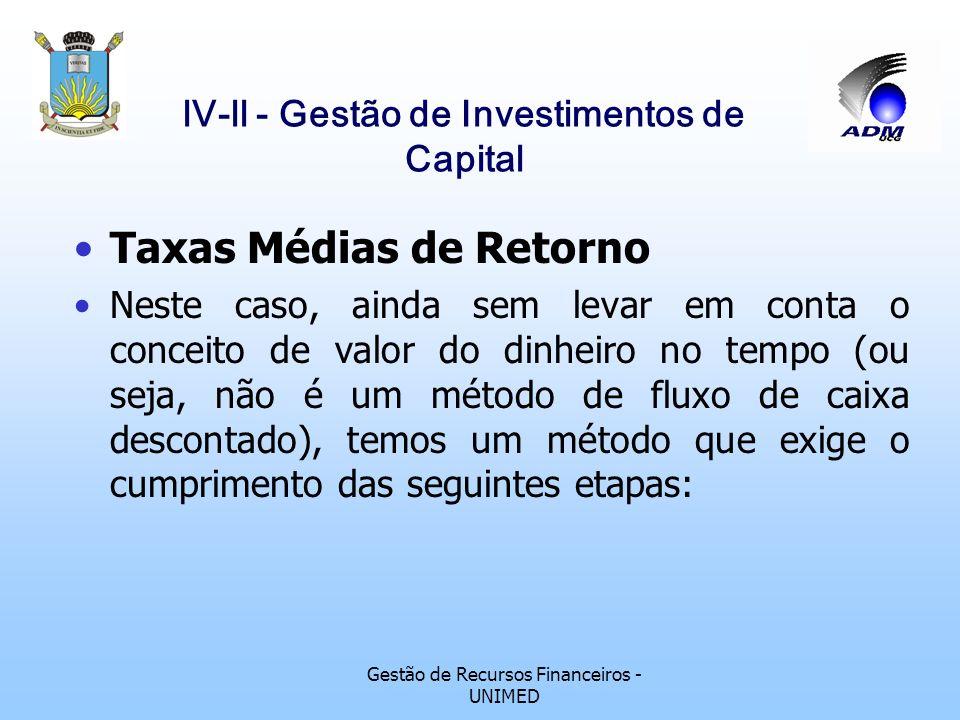 Gestão de Recursos Financeiros - UNIMED lV-ll - Gestão de Investimentos de Capital Períodos de Recuperação do Investimento (Pay-back). Sendo talvez o