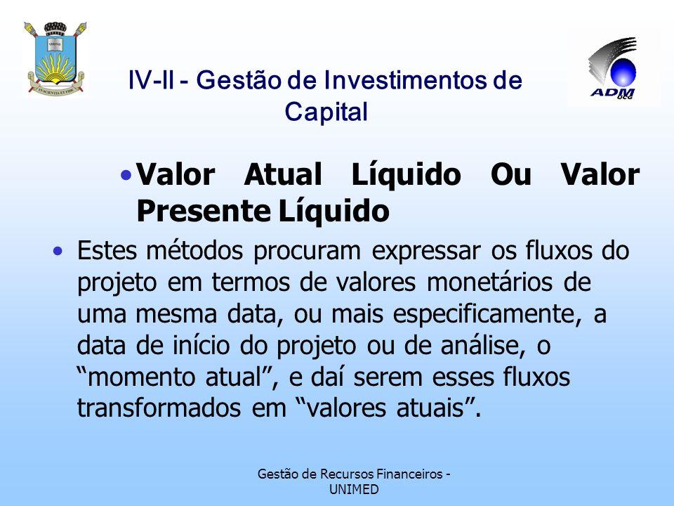 Gestão de Recursos Financeiros - UNIMED lV-ll - Gestão de Investimentos de Capital Taxas Médias de Retorno Neste caso, ainda sem levar em conta o conc