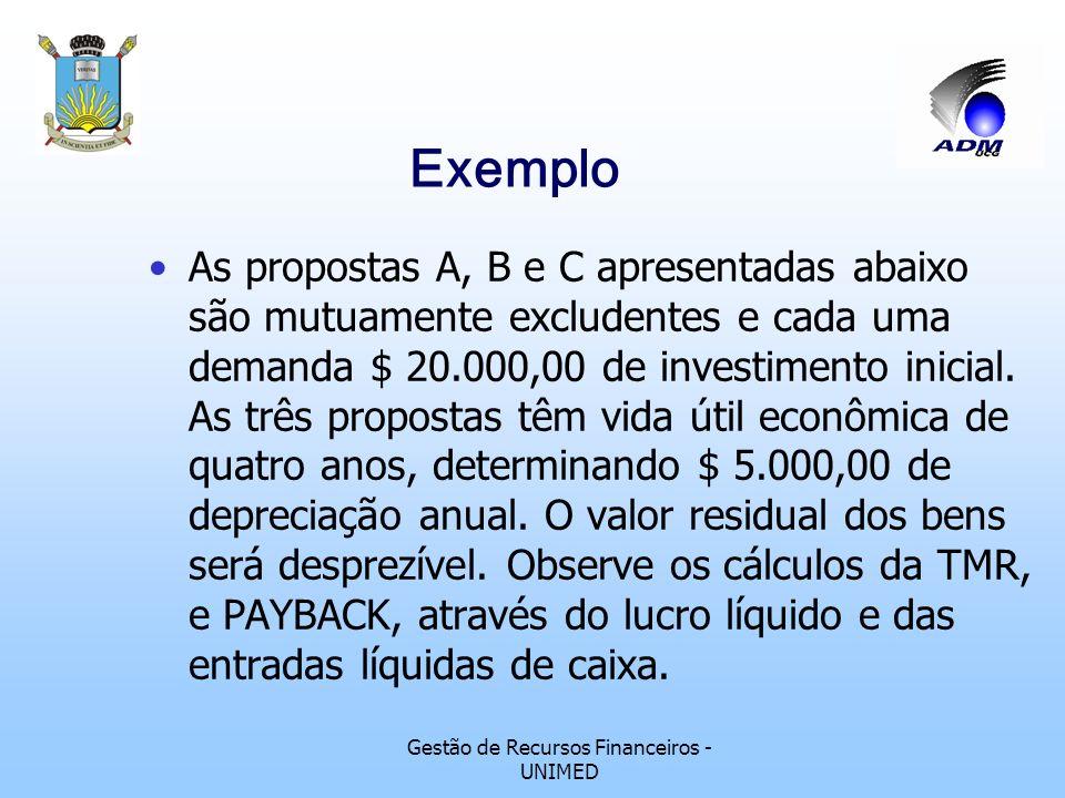 Gestão de Recursos Financeiros - UNIMED lV-ll - Gestão de Investimentos de Capital Formulas : Período = $ 96.700,00 x 12 meses = 8,91 meses ou 0,75 an