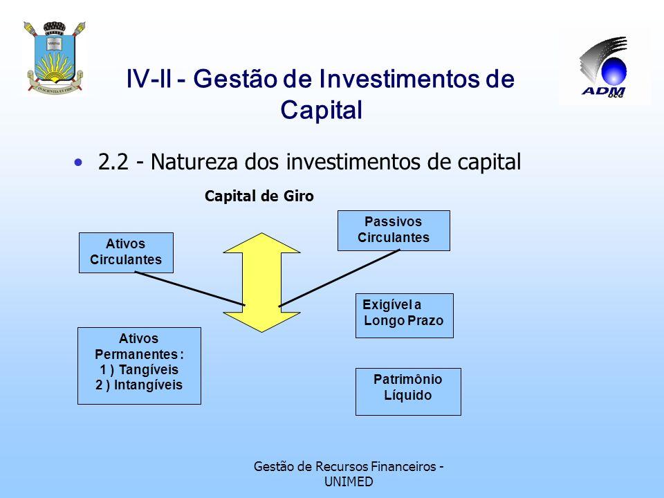 Gestão de Recursos Financeiros - UNIMED lV-ll - Gestão de Investimentos de Capital Taxa mínima de atratividade de investimento : Custo de oportunidade: valor de custo decorrente da opção de investimento, ou seja, gasto para atender a uma melhor opção de investimento em detrimento de outro custo de capital.