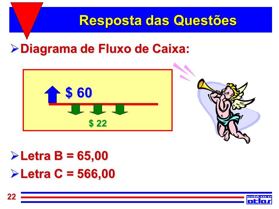 22 Resposta das Questões Diagrama de Fluxo de Caixa: Diagrama de Fluxo de Caixa: Letra B = 65,00 Letra B = 65,00 Letra C = 566,00 Letra C = 566,00 $ 6
