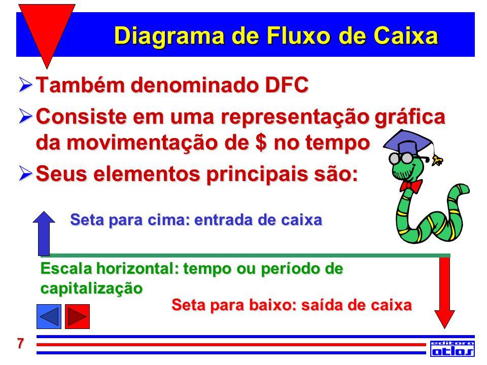 7 Diagrama de Fluxo de Caixa Também denominado DFC Também denominado DFC Consiste em uma representação gráfica da movimentação de $ no tempo Consiste