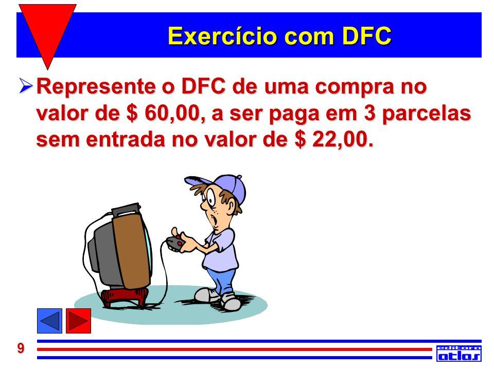 9 Exercício com DFC Represente o DFC de uma compra no valor de $ 60,00, a ser paga em 3 parcelas sem entrada no valor de $ 22,00. Represente o DFC de