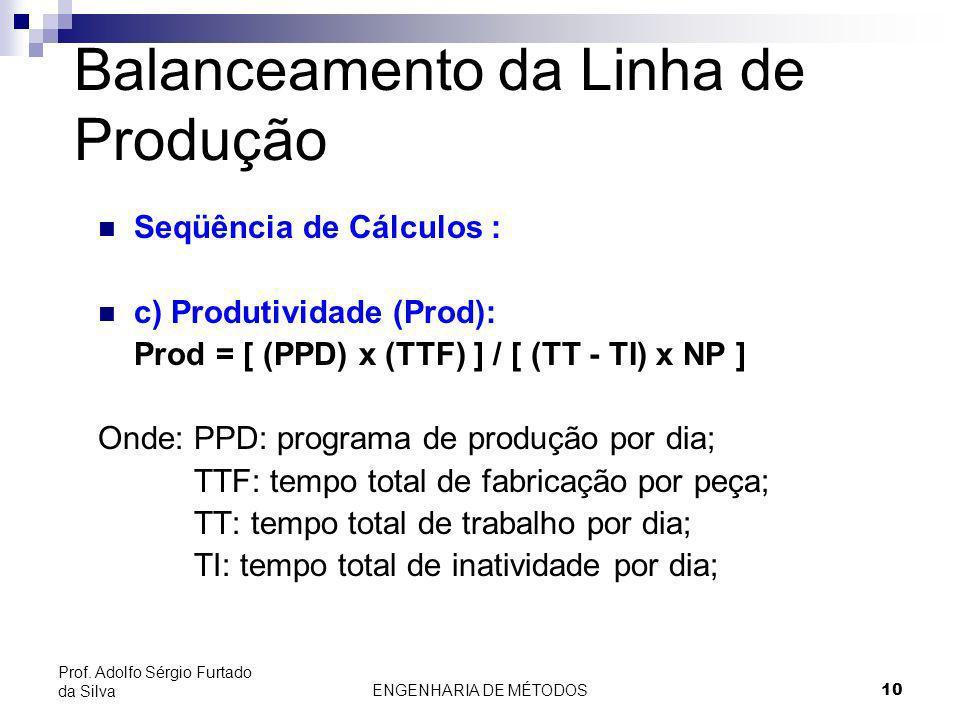 ENGENHARIA DE MÉTODOS10 Prof. Adolfo Sérgio Furtado da Silva Balanceamento da Linha de Produção Seqüência de Cálculos : c) Produtividade (Prod): Prod
