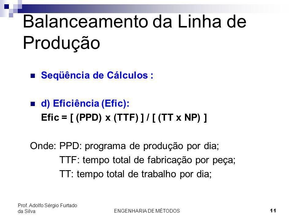 ENGENHARIA DE MÉTODOS11 Prof. Adolfo Sérgio Furtado da Silva Balanceamento da Linha de Produção Seqüência de Cálculos : d) Eficiência (Efic): Efic = [