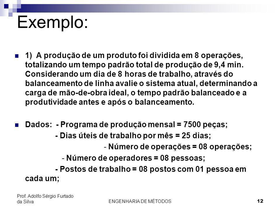 ENGENHARIA DE MÉTODOS12 Prof. Adolfo Sérgio Furtado da Silva Exemplo: 1) A produção de um produto foi dividida em 8 operações, totalizando um tempo pa