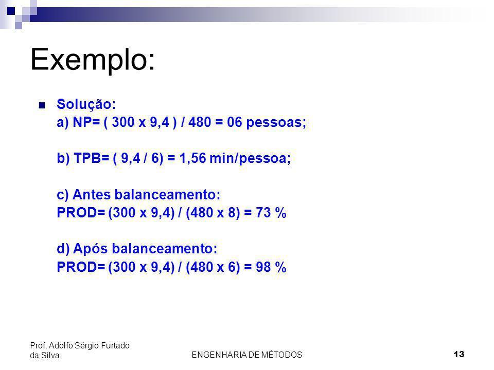 ENGENHARIA DE MÉTODOS13 Prof. Adolfo Sérgio Furtado da Silva Exemplo: Solução: a) NP= ( 300 x 9,4 ) / 480 = 06 pessoas; b) TPB= ( 9,4 / 6) = 1,56 min/