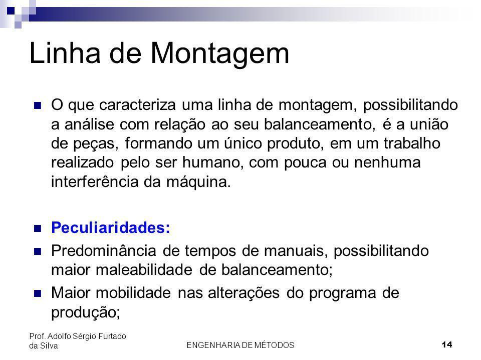 ENGENHARIA DE MÉTODOS14 Prof. Adolfo Sérgio Furtado da Silva Linha de Montagem O que caracteriza uma linha de montagem, possibilitando a análise com r