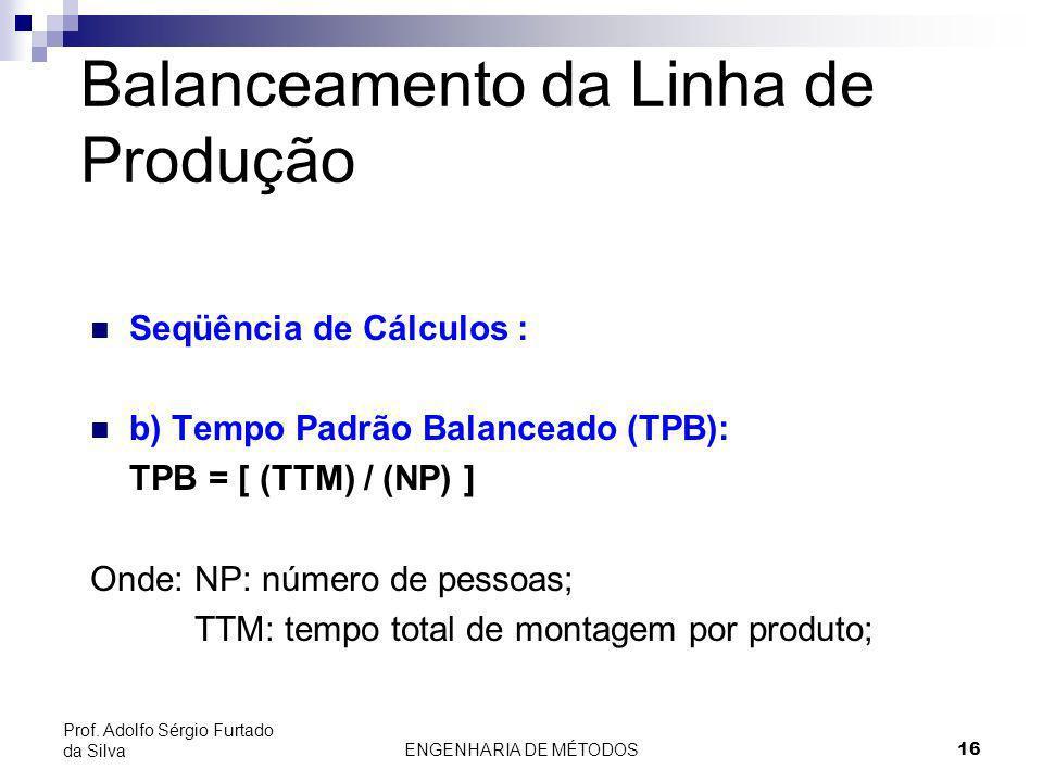 ENGENHARIA DE MÉTODOS16 Prof. Adolfo Sérgio Furtado da Silva Balanceamento da Linha de Produção Seqüência de Cálculos : b) Tempo Padrão Balanceado (TP