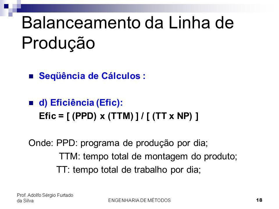 ENGENHARIA DE MÉTODOS18 Prof. Adolfo Sérgio Furtado da Silva Balanceamento da Linha de Produção Seqüência de Cálculos : d) Eficiência (Efic): Efic = [