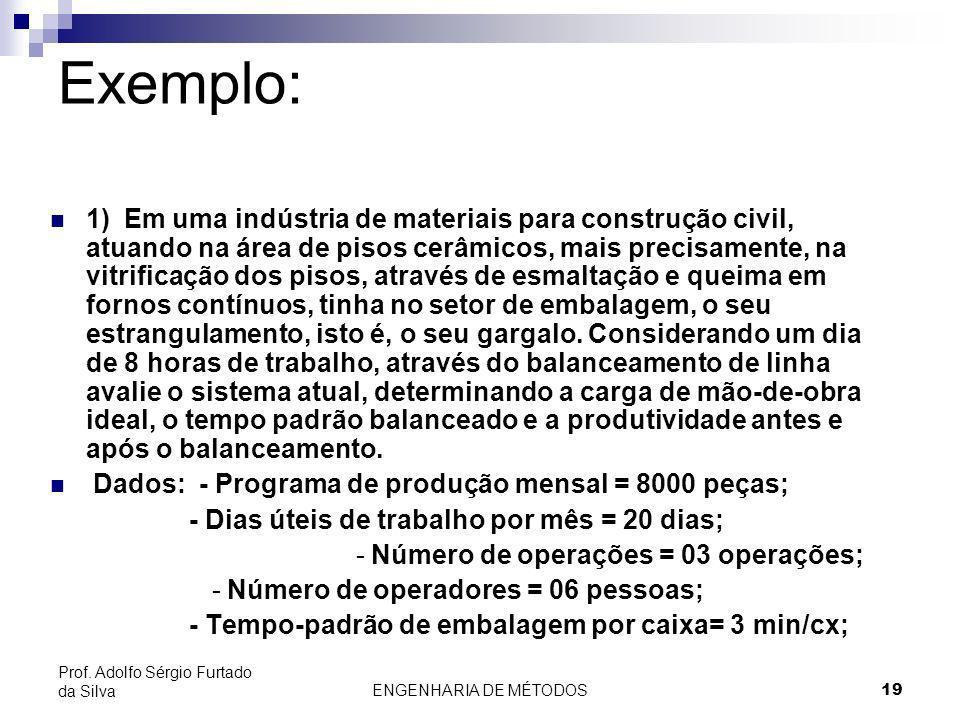 ENGENHARIA DE MÉTODOS19 Prof. Adolfo Sérgio Furtado da Silva Exemplo: 1) Em uma indústria de materiais para construção civil, atuando na área de pisos
