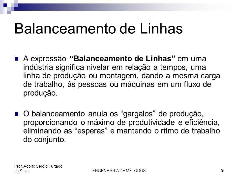 ENGENHARIA DE MÉTODOS3 Prof. Adolfo Sérgio Furtado da Silva Balanceamento de Linhas A expressão Balanceamento de Linhas em uma indústria significa niv