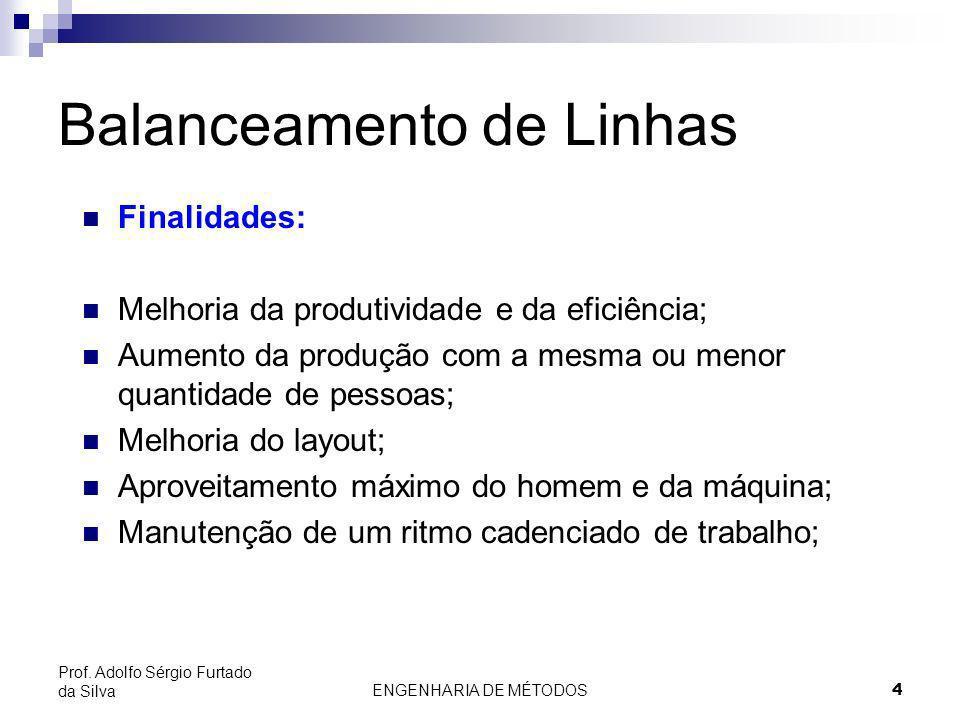 ENGENHARIA DE MÉTODOS4 Prof. Adolfo Sérgio Furtado da Silva Balanceamento de Linhas Finalidades: Melhoria da produtividade e da eficiência; Aumento da